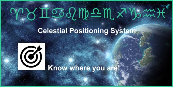 A poster for the CPS Celestial Positioning System.