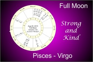 A poster with the chart of the Full Moon on 8-29-15