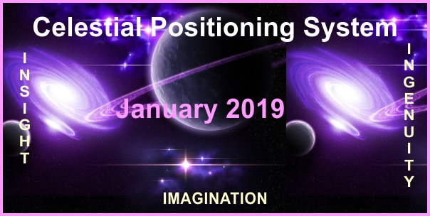 a poster for the January 2019 CPS Celestial Positioning System